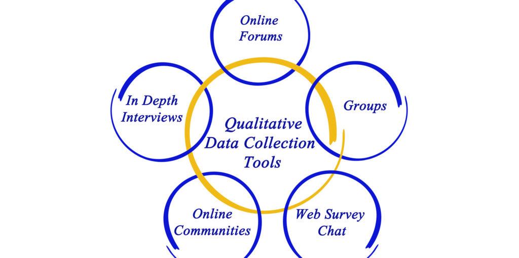 qualitative research golden bc